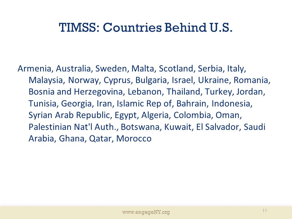 TIMSS: Countries Behind U.S.