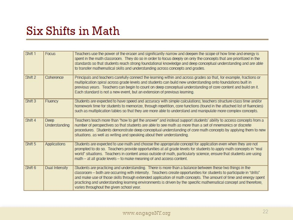 Instructional Shifts . . .