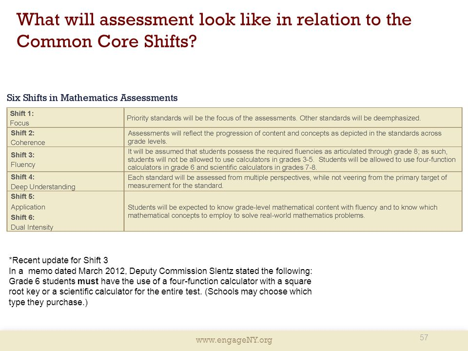 What will assessment look like in relation to the Common Core Shifts