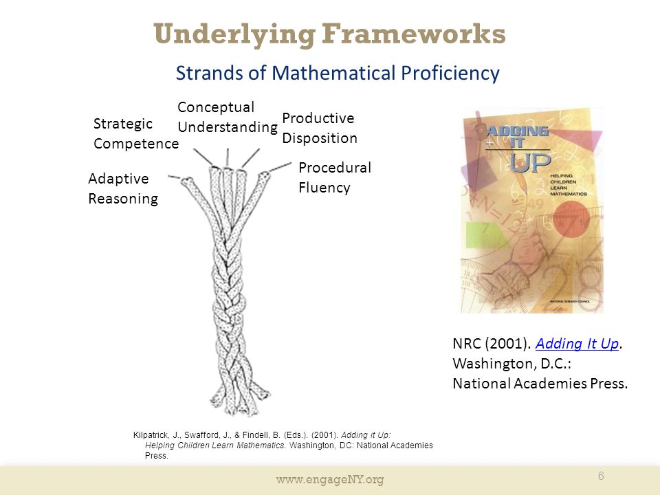 Underlying Frameworks