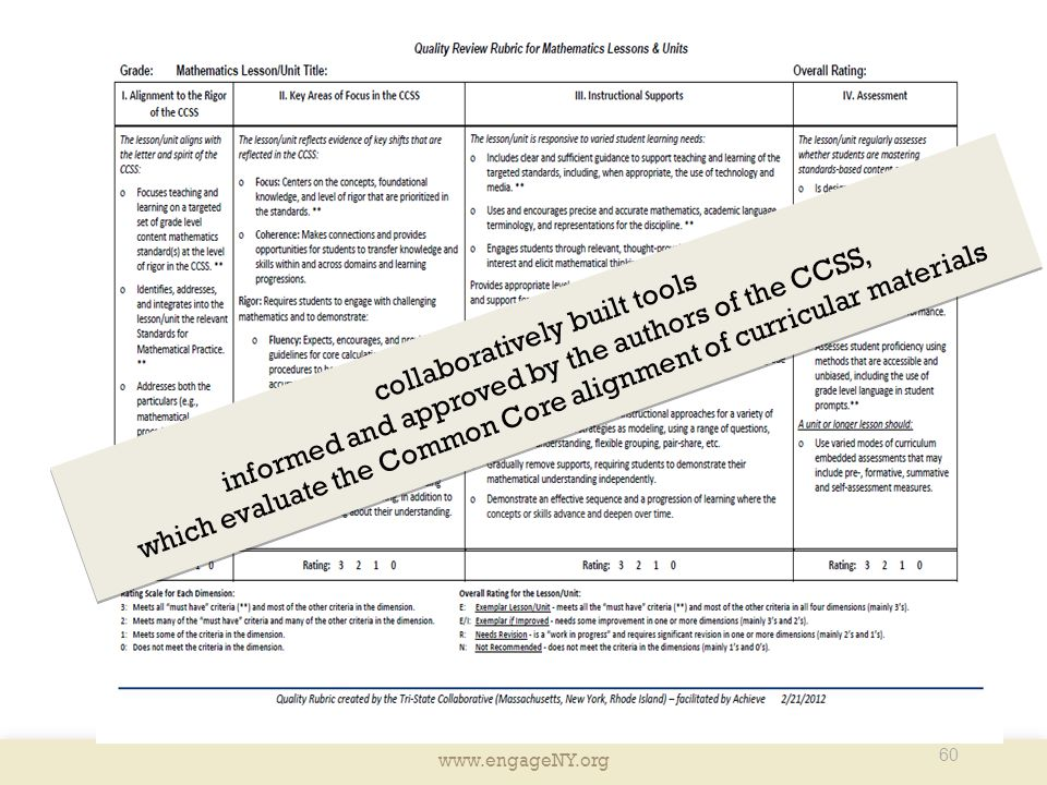 which evaluate the Common Core alignment of curricular materials