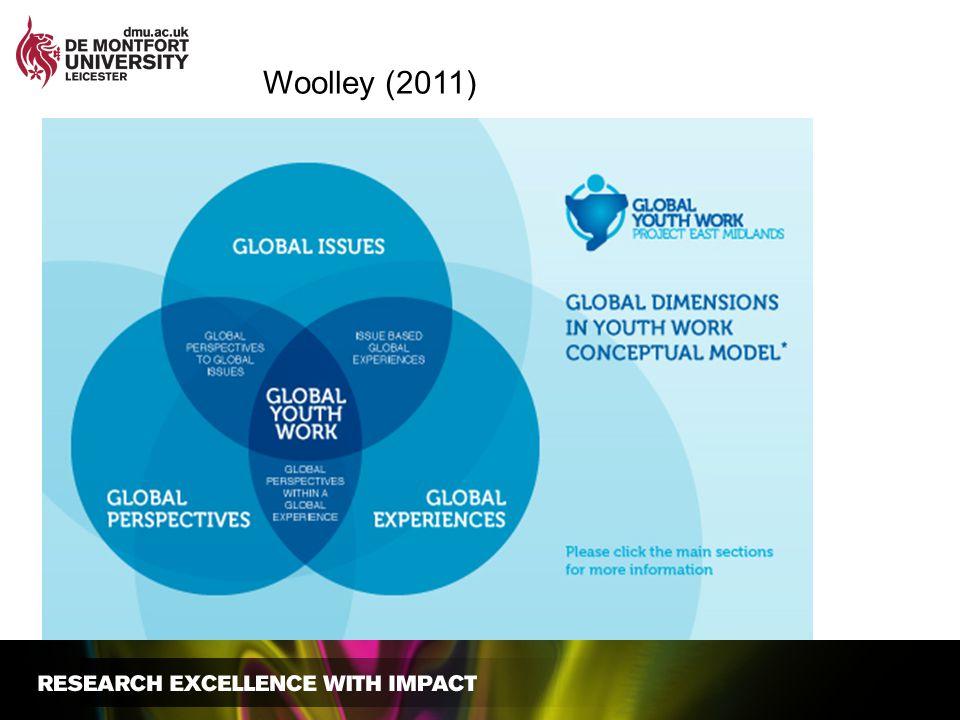 Woolley (2011) Woolley (2009)