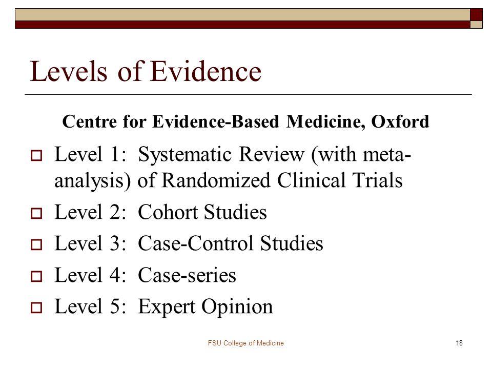 Centre for Evidence-Based Medicine, Oxford