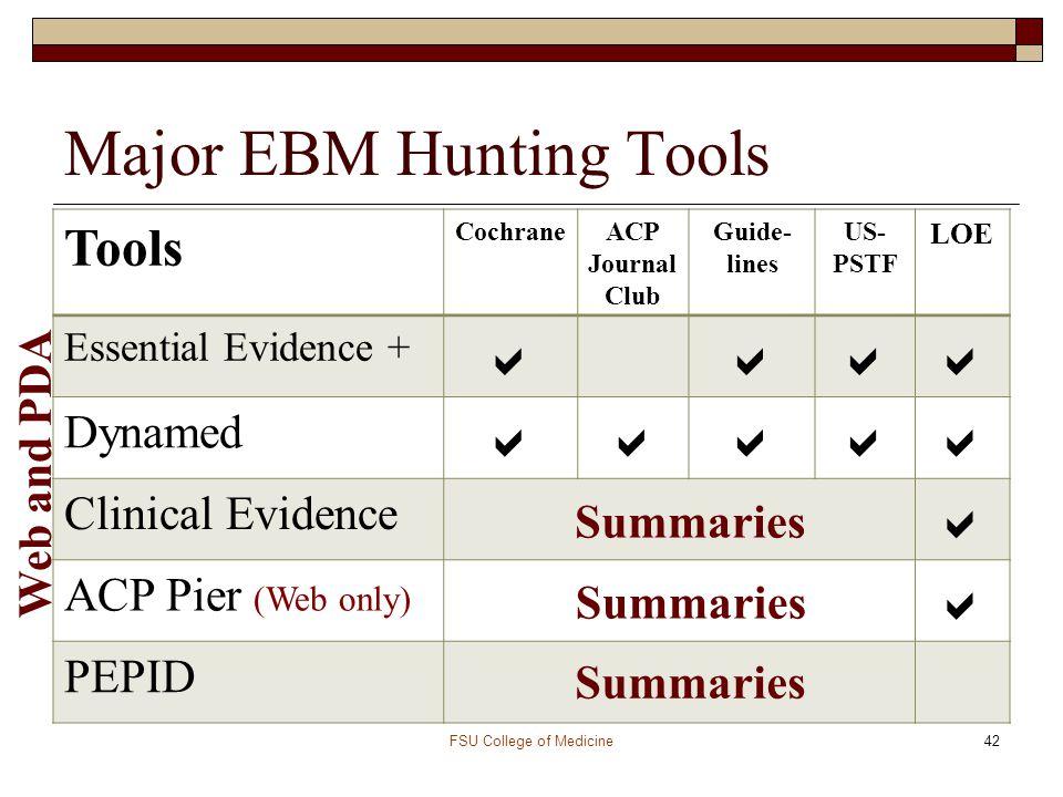 Major EBM Hunting Tools