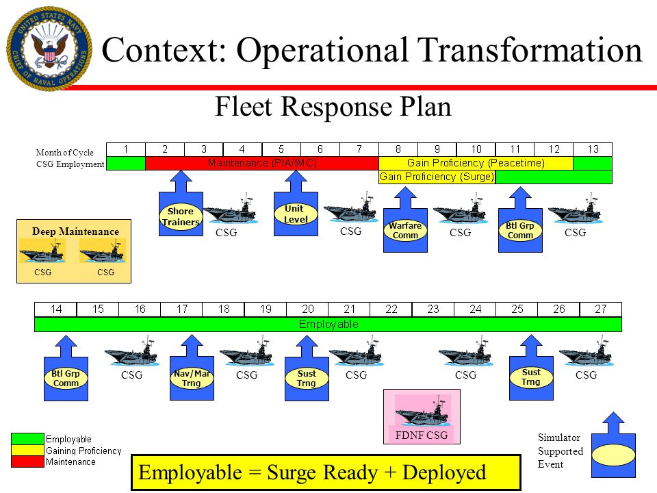 Context: Operational Transformation