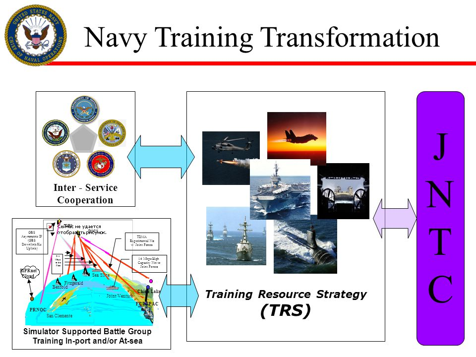 JNTC Navy Training Transformation (TRS) Inter - Service Cooperation