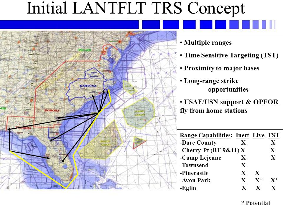 Initial LANTFLT TRS Concept
