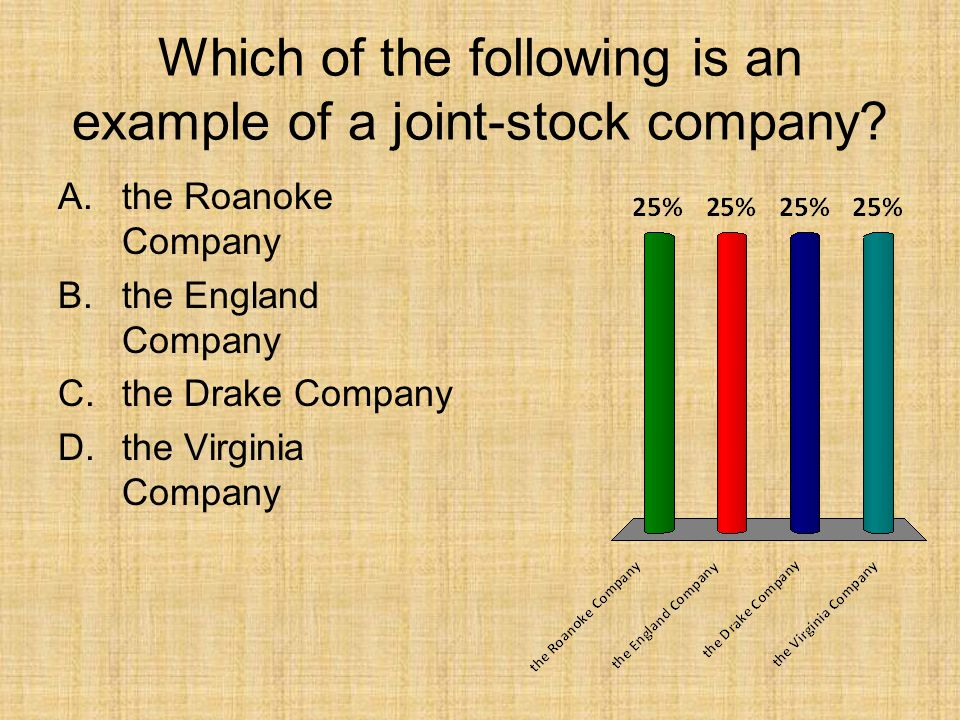 Which of the following is an example of a joint-stock company