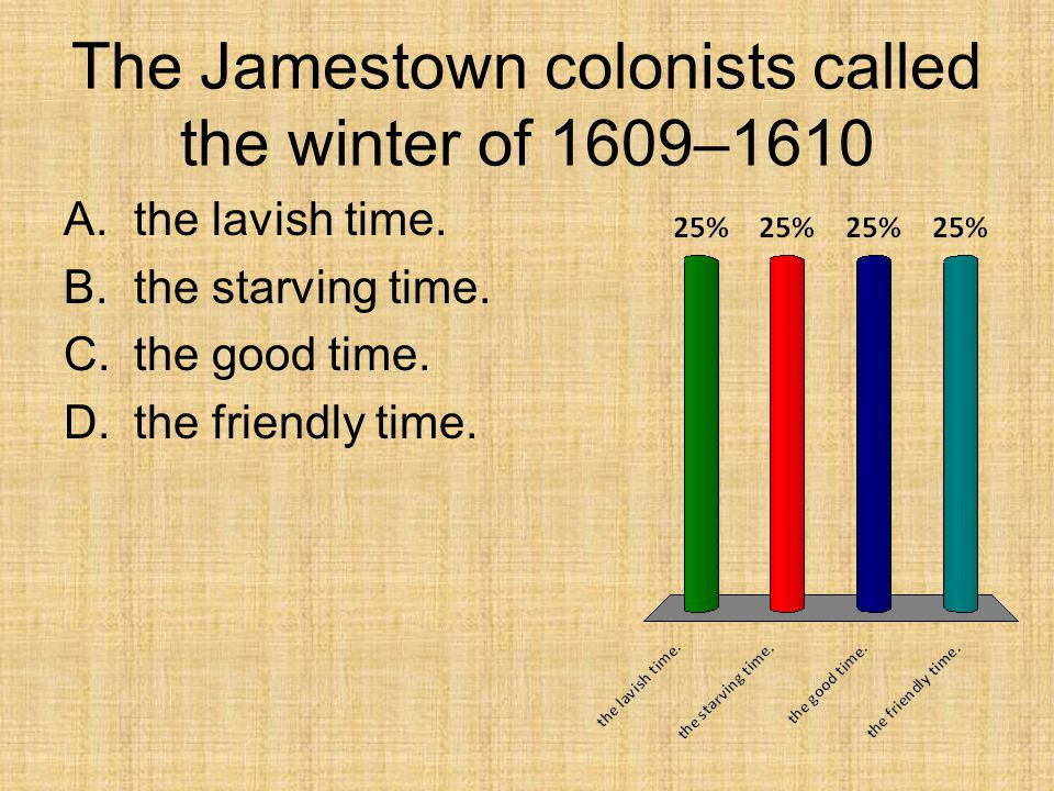 The Jamestown colonists called the winter of 1609–1610