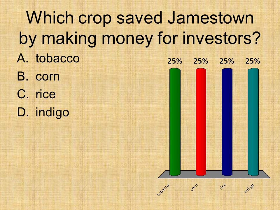 Which crop saved Jamestown by making money for investors