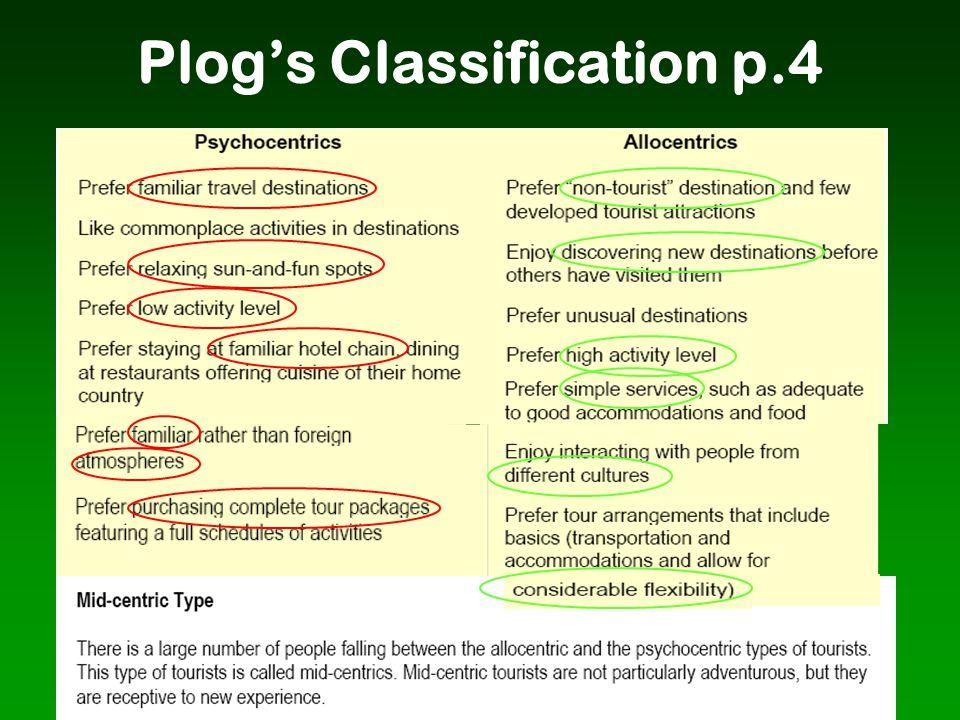 Plog's Classification p.4