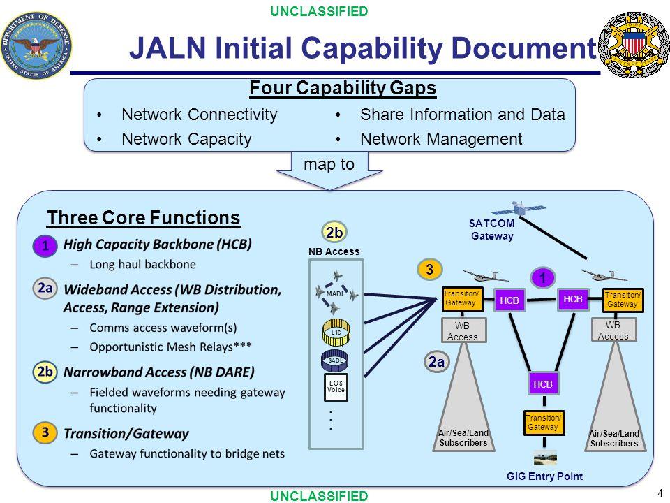 JALN Initial Capability Document