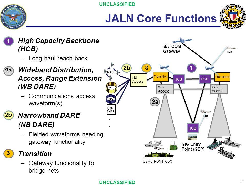 JALN Core Functions High Capacity Backbone (HCB)