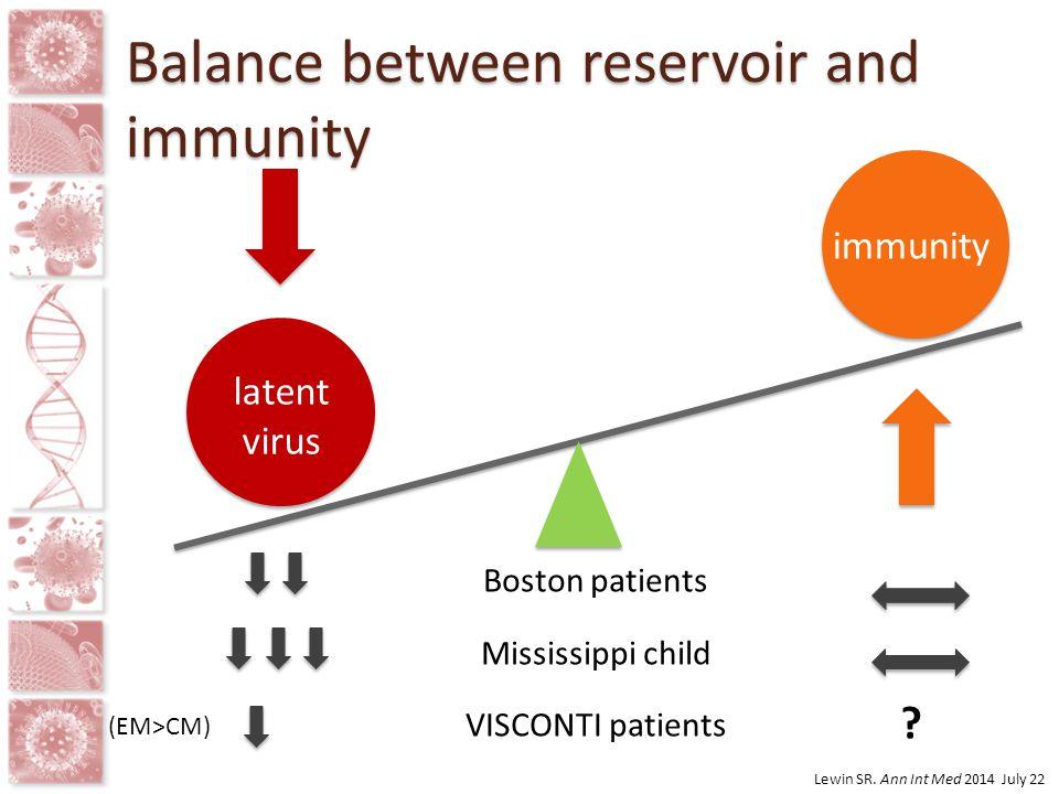 Balance between reservoir and immunity