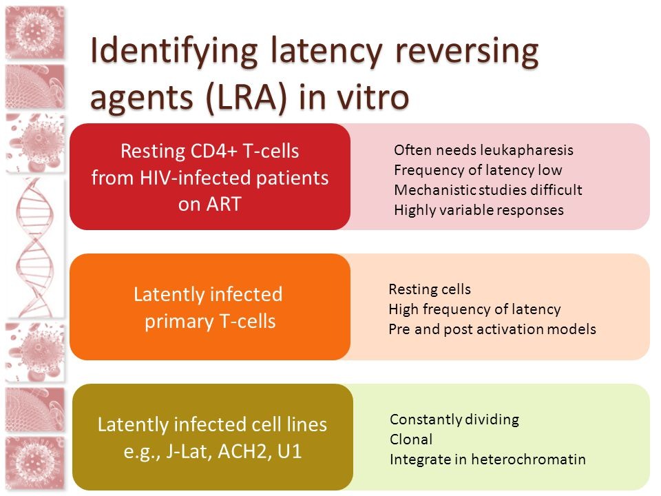 Identifying latency reversing agents (LRA) in vitro