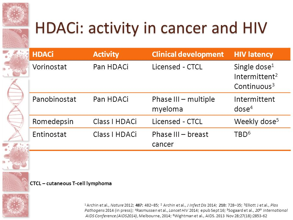HDACi: activity in cancer and HIV