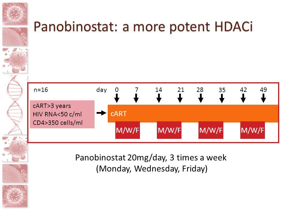 Panobinostat: a more potent HDACi