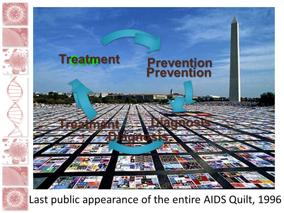 Last public appearance of the entire AIDS Quilt, 1996
