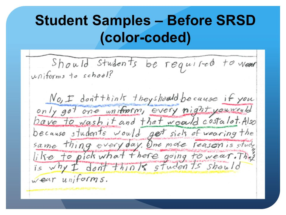 Student Samples – Before SRSD (color-coded)