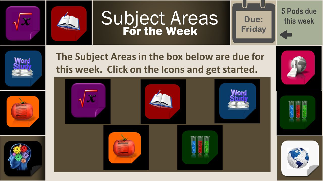 Subject Areas For the Week