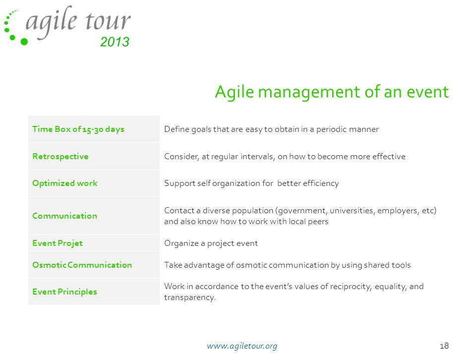 Agile management of an event