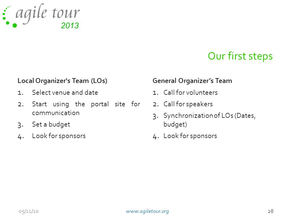 Our first steps Local Organizer s Team (LOs) Select venue and date