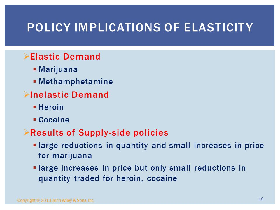 Policy Implications of Elasticity