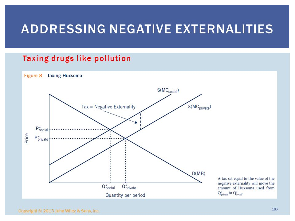 Addressing Negative Externalities
