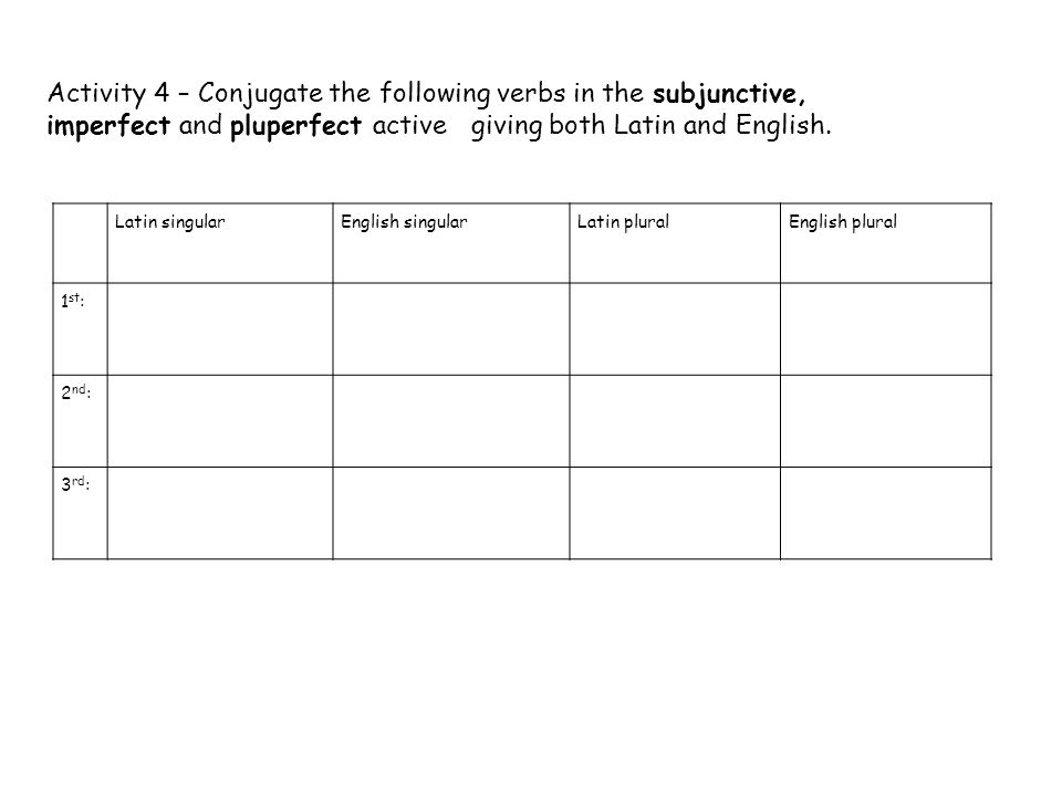 Activity 4 – Conjugate the following verbs in the subjunctive, imperfect and pluperfect active giving both Latin and English.