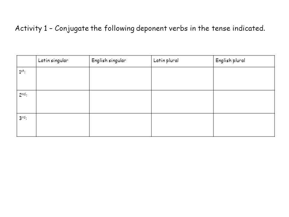 Activity 1 – Conjugate the following deponent verbs in the tense indicated.