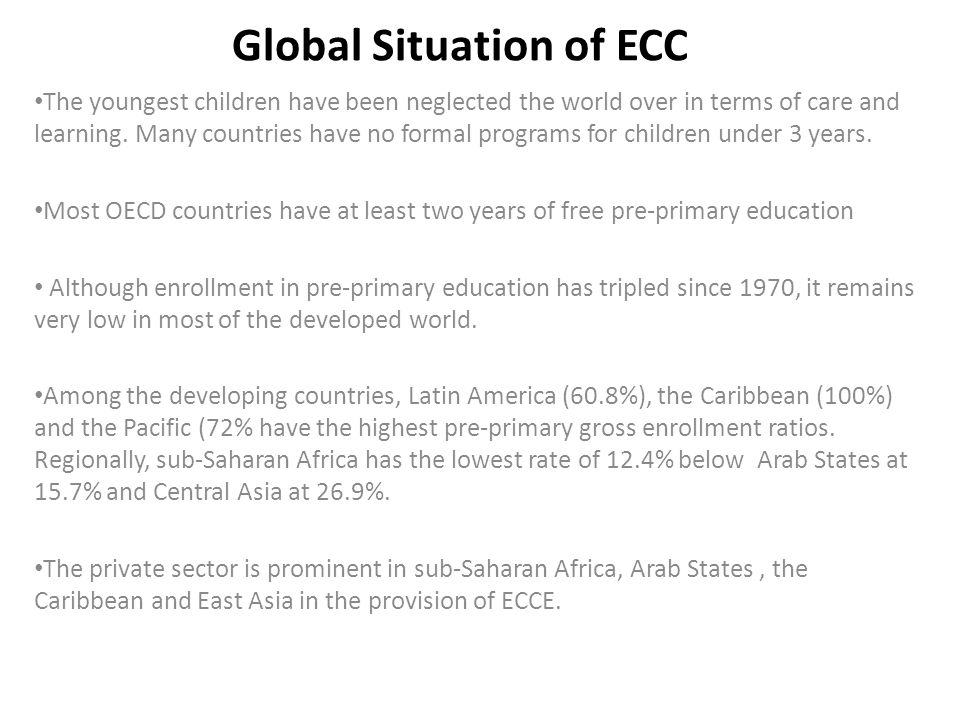 Global Situation of ECC