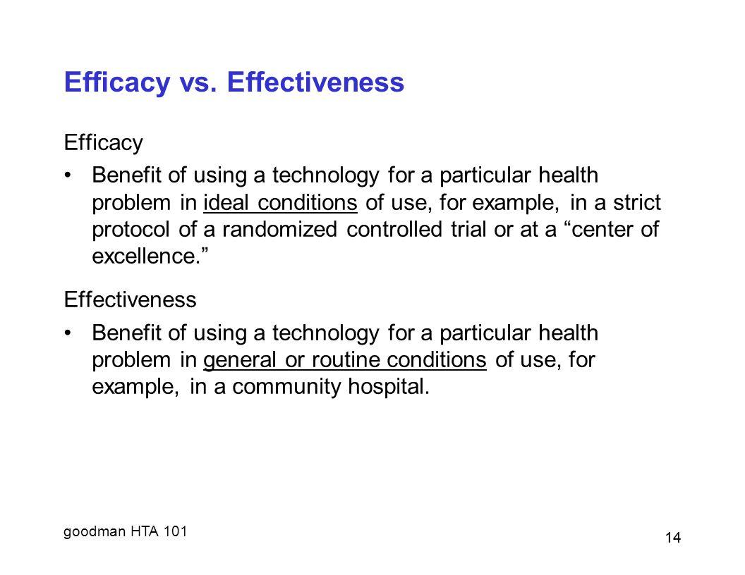 Efficacy vs. Effectiveness