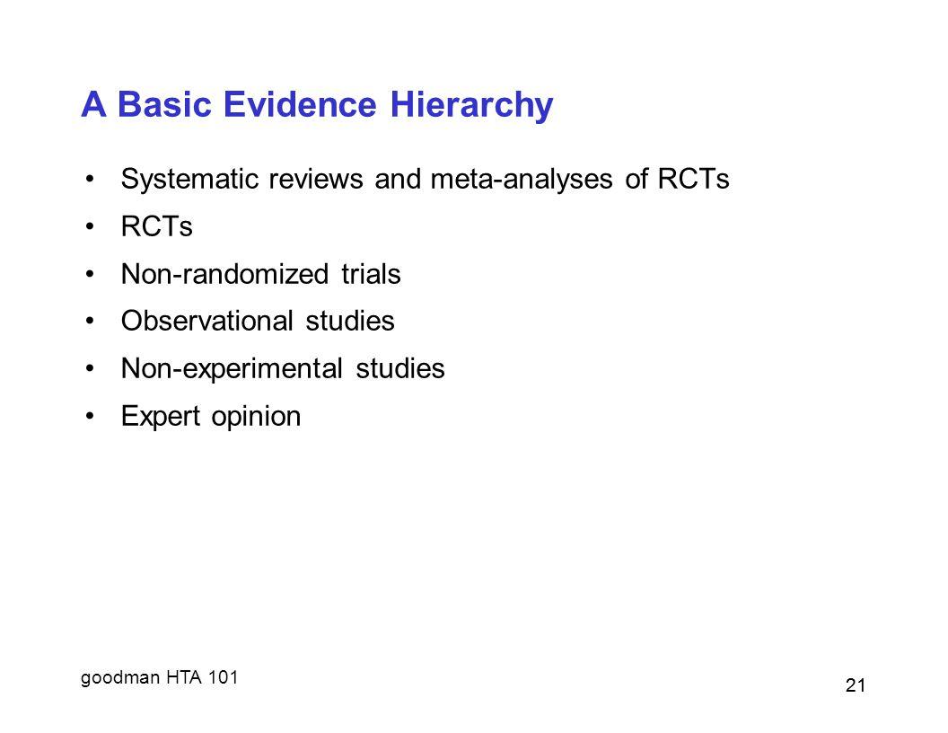 A Basic Evidence Hierarchy