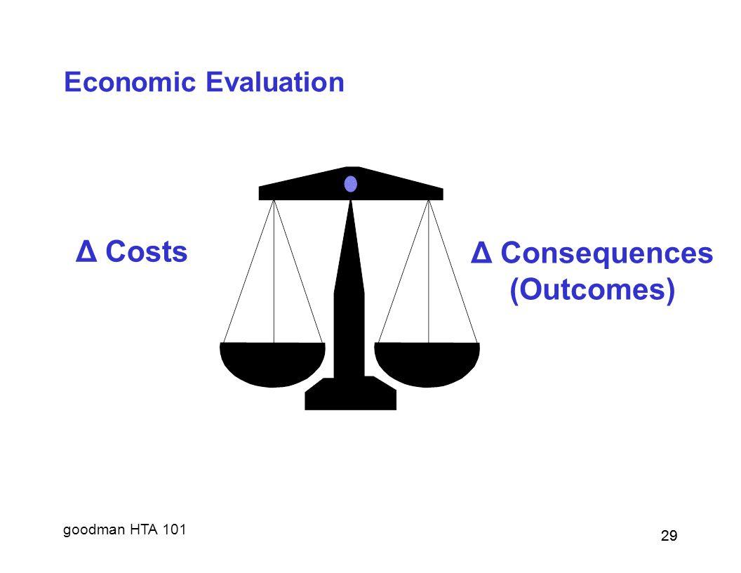 Δ Costs Δ Consequences (Outcomes)