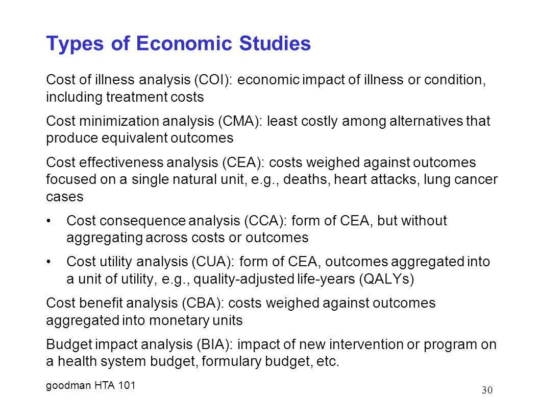 Types of Economic Studies