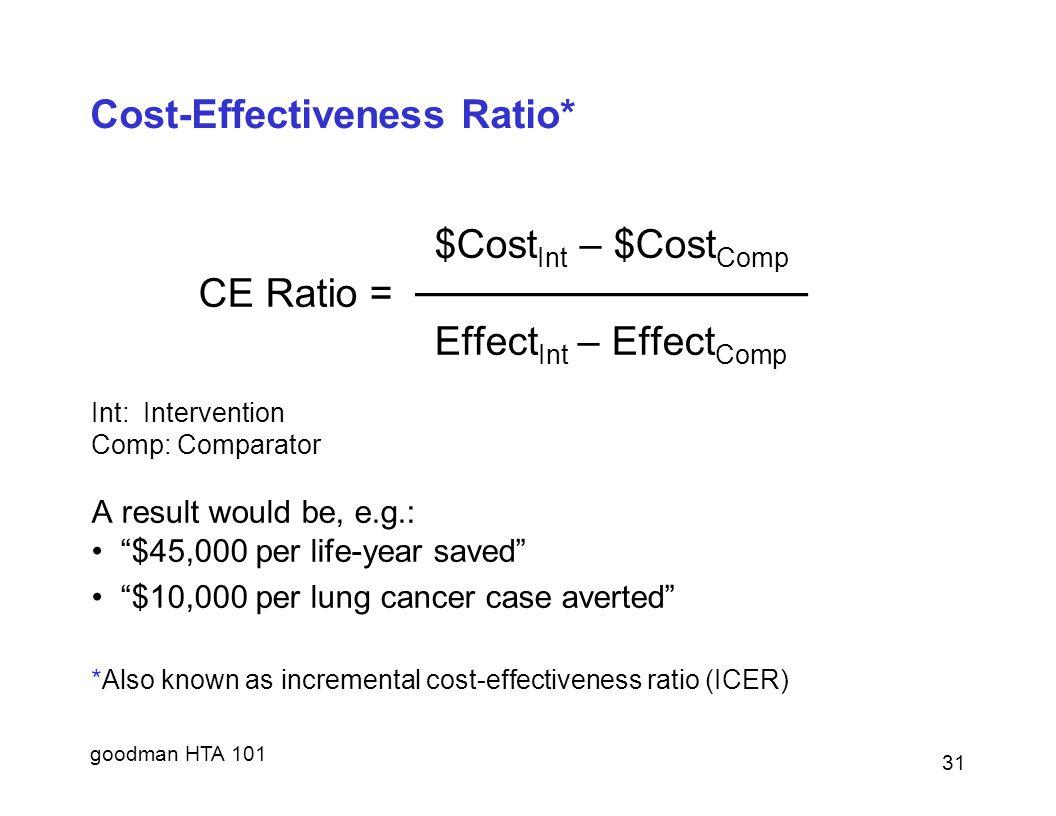 Cost-Effectiveness Ratio*