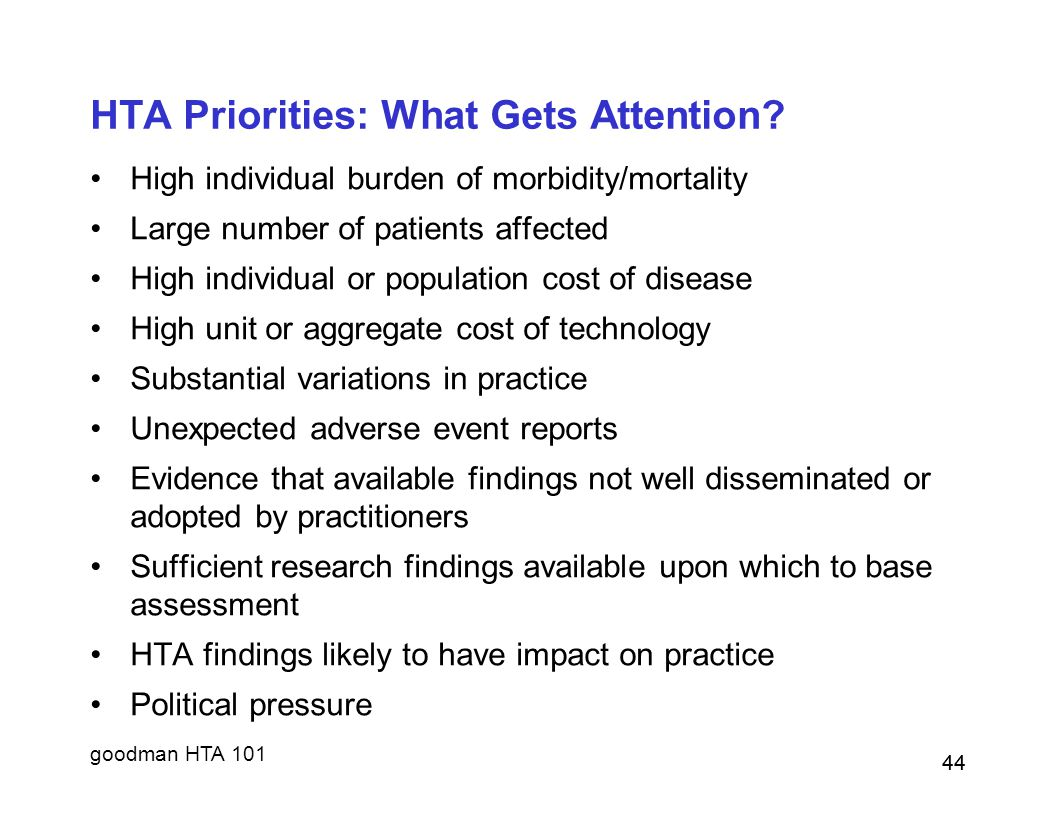 HTA Priorities: What Gets Attention