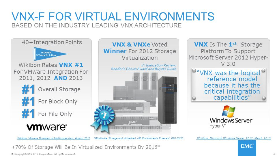 VNX-F FOR VIRTUAL ENVIRONMENTS