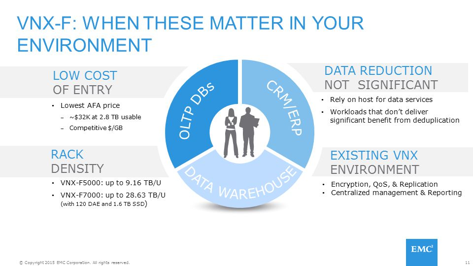 VNX-F: WHEN THESE MATTER IN YOUR ENVIRONMENT