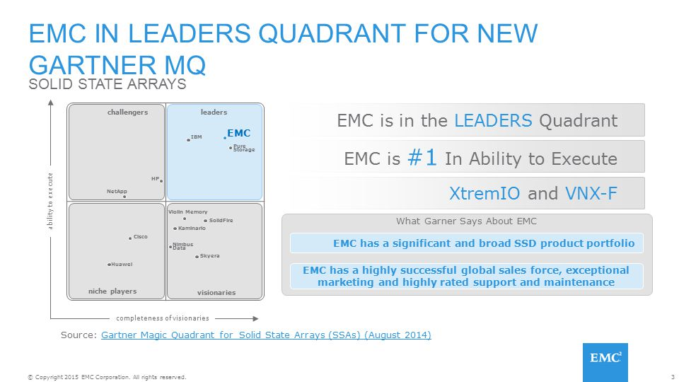 EMC IN LEADERS QUADRANT FOR NEW GARTNER MQ