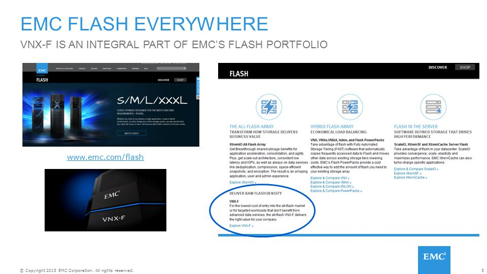 VNX-F IS AN INTEGRAL PART OF EMC'S FLASH PORTFOLIO
