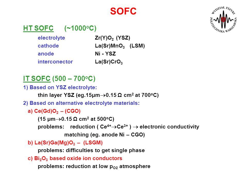 SOFC HT SOFC (~1000oC) IT SOFC (500 – 700oC) electrolyte Zr(Y)O2 (YSZ)
