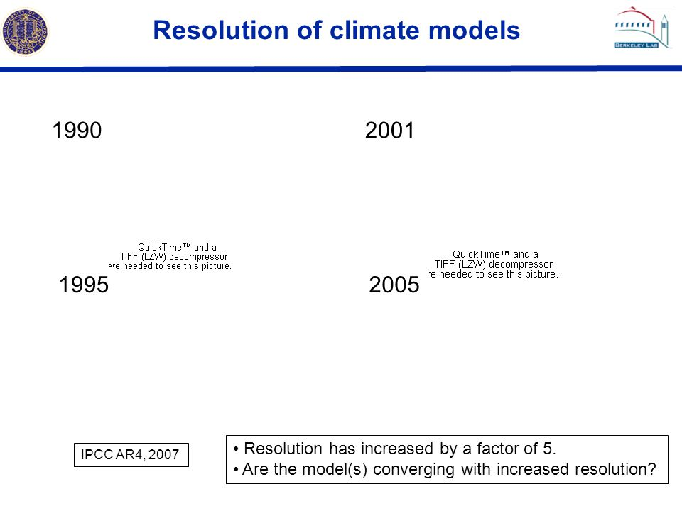 Resolution of climate models