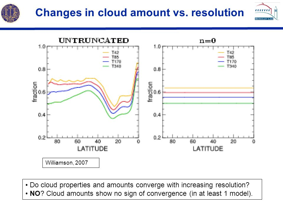 Changes in cloud amount vs. resolution