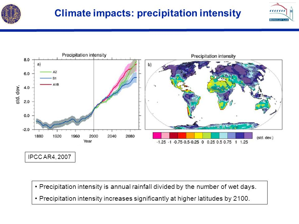 Climate impacts: precipitation intensity