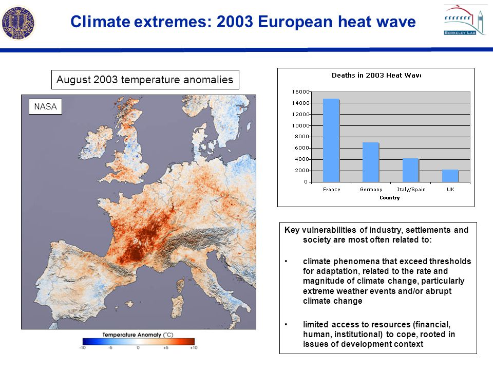 Climate extremes: 2003 European heat wave