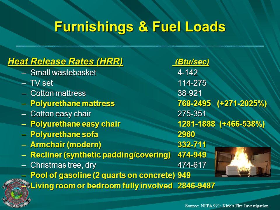 Furnishings & Fuel Loads