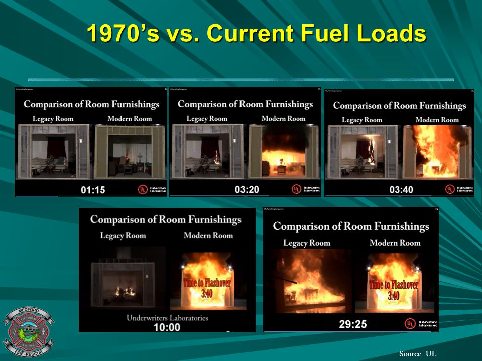 1970's vs. Current Fuel Loads