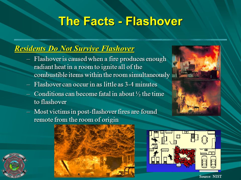 The Facts - Flashover Residents Do Not Survive Flashover
