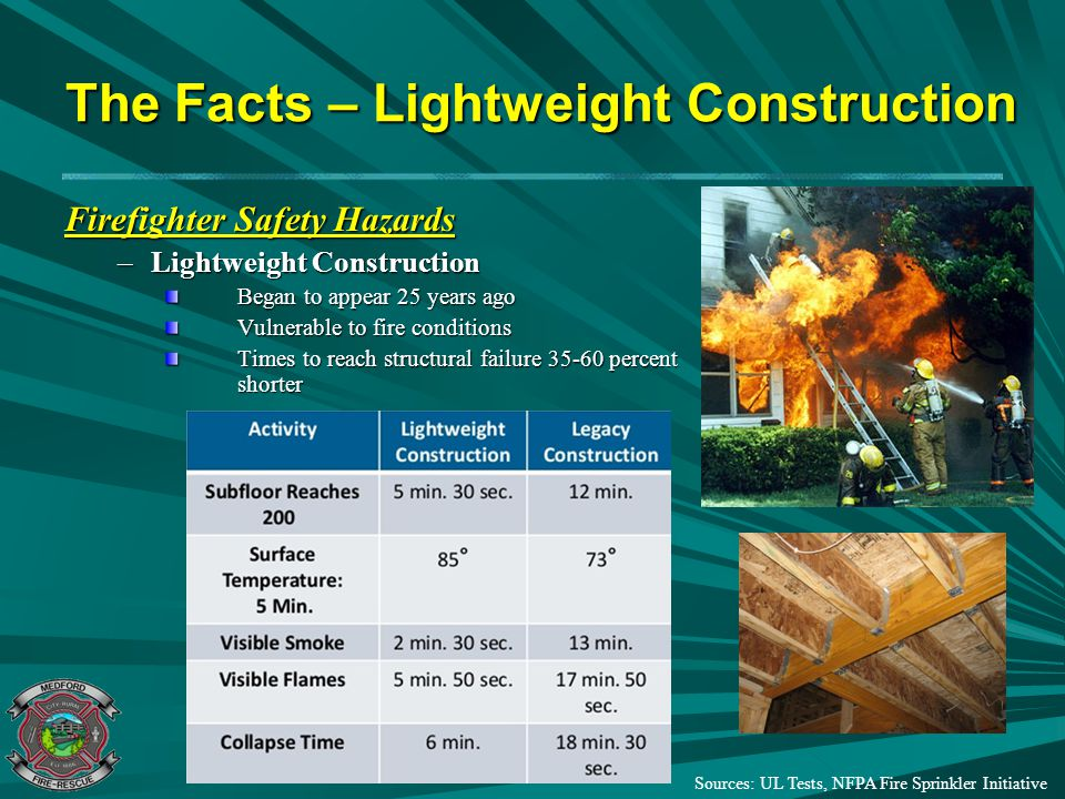 The Facts – Lightweight Construction